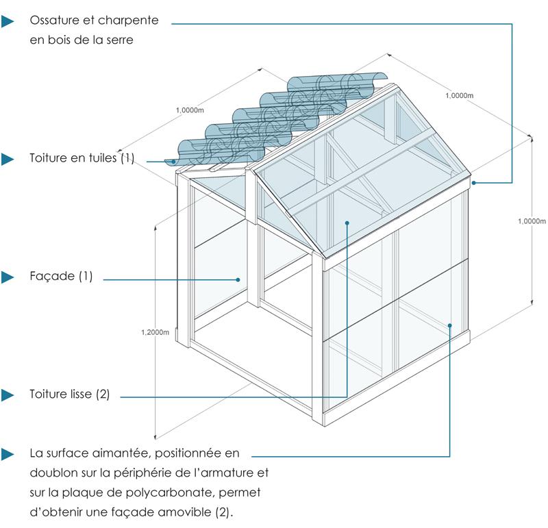micro serre. Black Bedroom Furniture Sets. Home Design Ideas